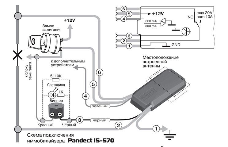 Схема подключения Pandect IS-