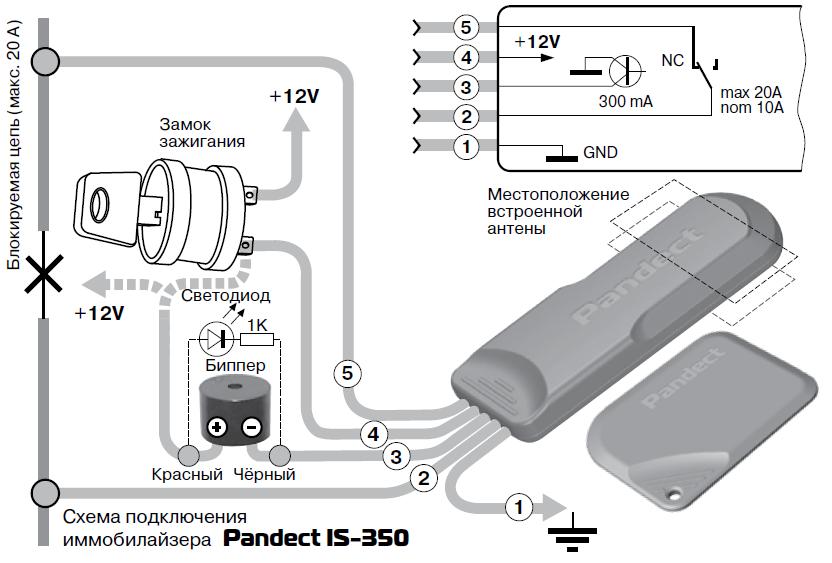 инструкция пандект 350 img-1